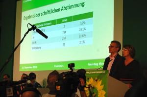 Abstimmungsergebnis zum schwarz-grünen Koalitionsvertrag: 74,24% Zustimmung