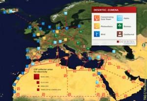 DESERTEC, Energiepolitik, Energiewende